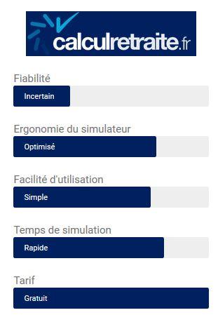 calcul retraite simulateur