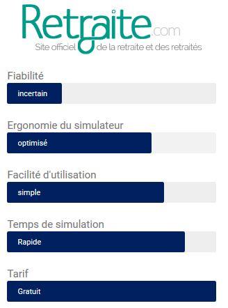 retraite.com simulateur