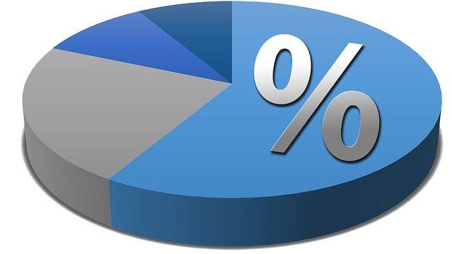 taux remplacement retraite