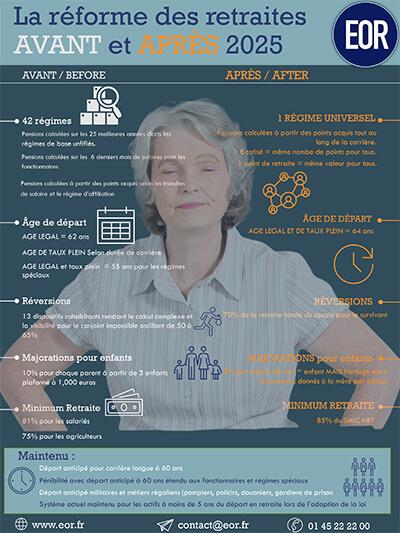 infographie reforme retraite