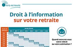 Calendrier_cohortes_EIG_et_RIS_envoi_aux_assures