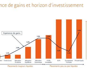 graphe v2